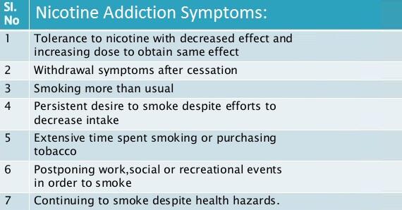 The Science Of Nicotine Addiction Quit Smoking Community