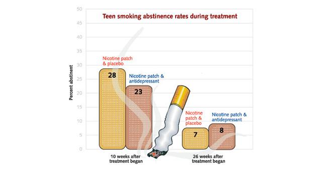 quit smoking cessation tools nicotine patch