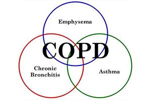 copdsymptoms