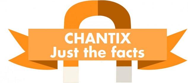 Chantix Facts
