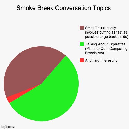 benefit of smoke breaks