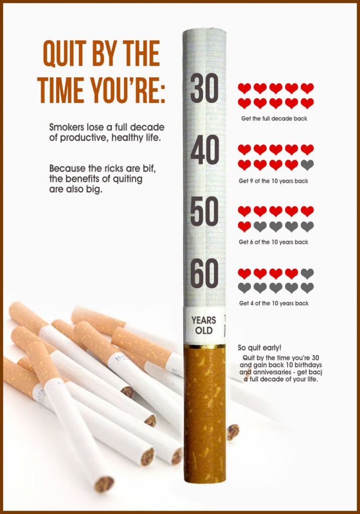 Quit-smoking-by-the-time-you're