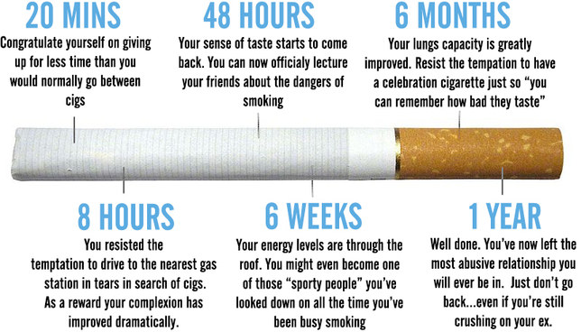 The Stages of Quitting Smoking - Quit Smoking Community