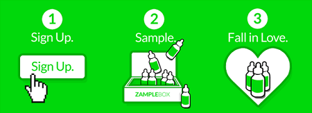 zamplebox-ordering-process